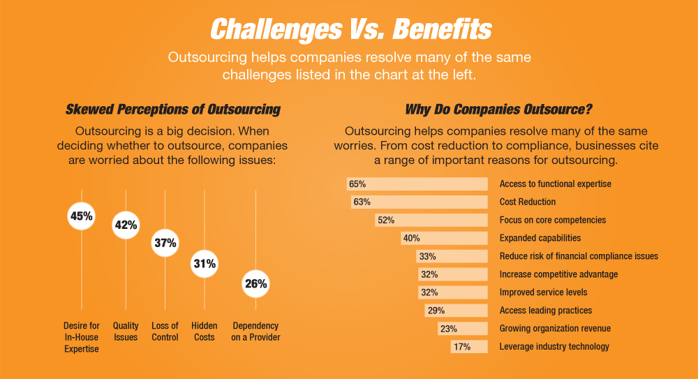 outsource_infographic